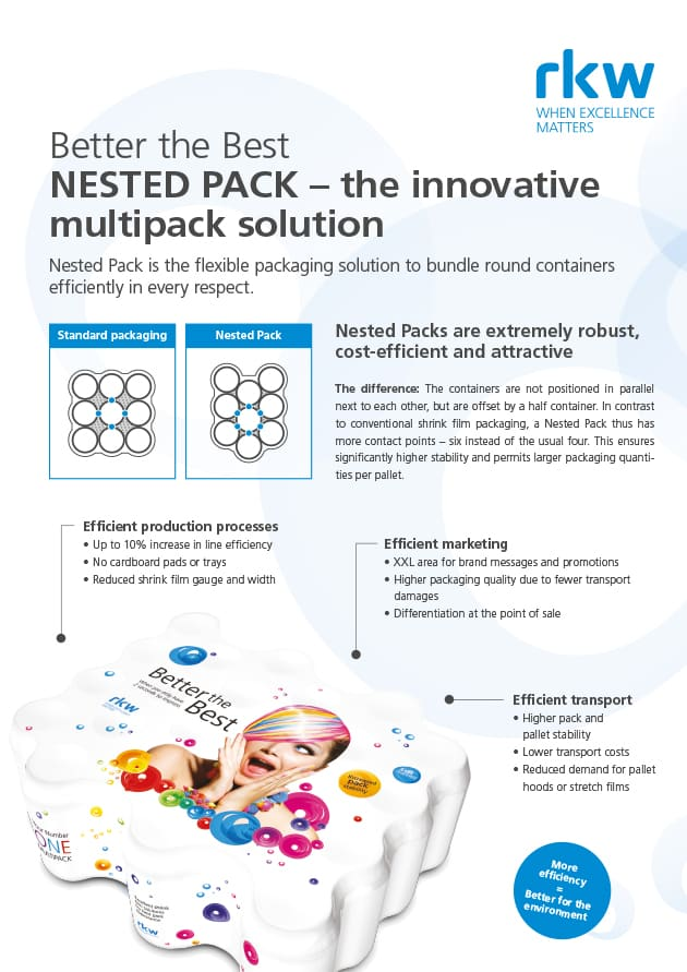 RKW Group - Multipack NestedPack EN