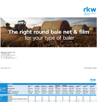 The right round bale net & film for your baler